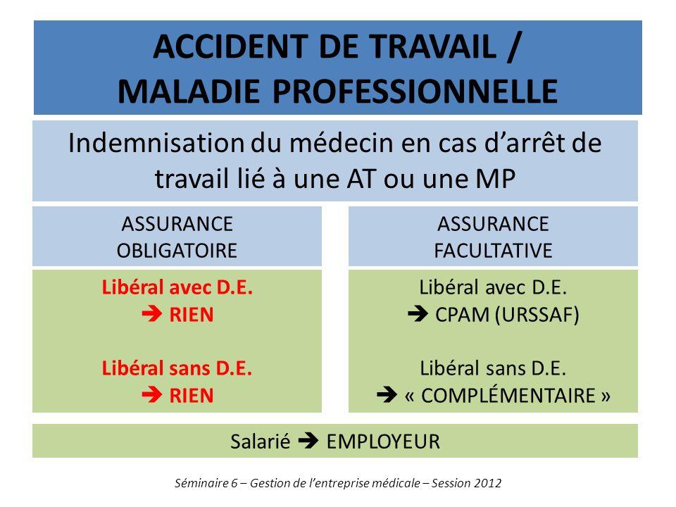 Accident de travail / maladie professionnelle