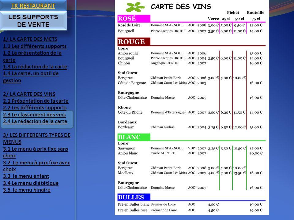 TK RESTAURANT LES SUPPORTS DE VENTE 1/ LA CARTE DES METS