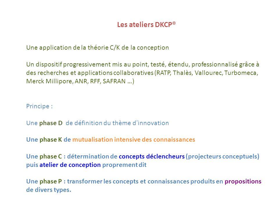 Les ateliers DKCP® Une application de la théorie C/K de la conception