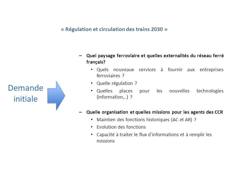 « Régulation et circulation des trains 2030 »