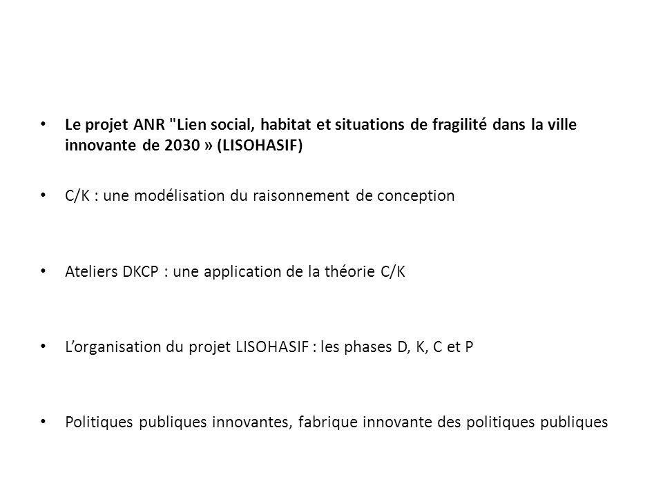 Le projet ANR Lien social, habitat et situations de fragilité dans la ville innovante de 2030 » (LISOHASIF)