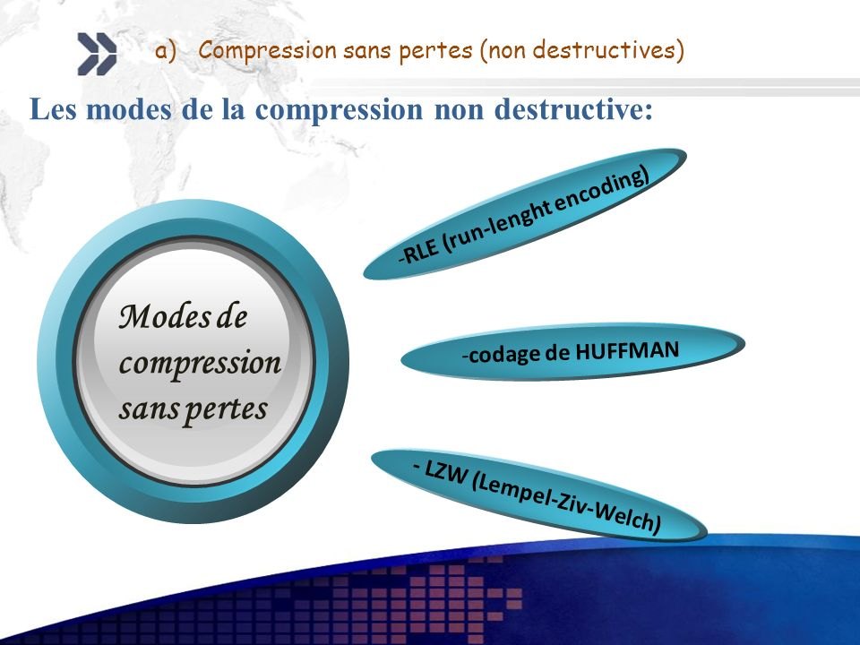 Les modes de la compression non destructive: