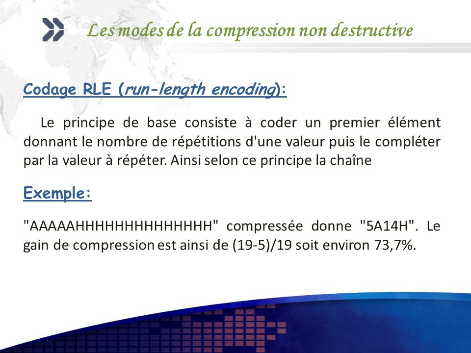 Les modes de la compression non destructive