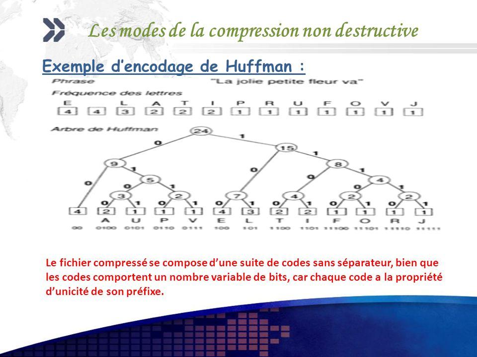 Exemple d'encodage de Huffman :