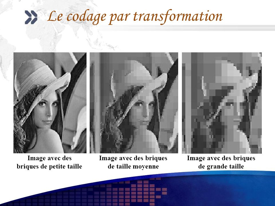 Le codage par transformation