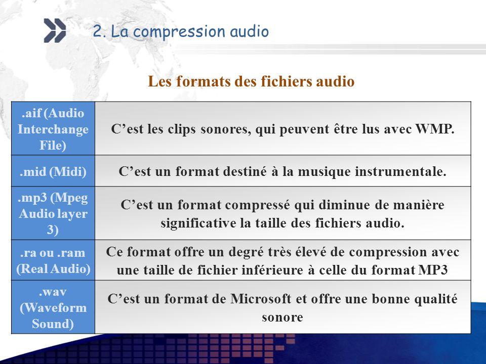Les formats des fichiers audio
