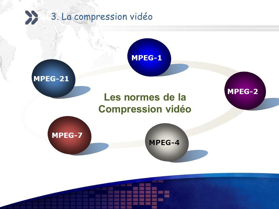 Les normes de la Compression vidéo