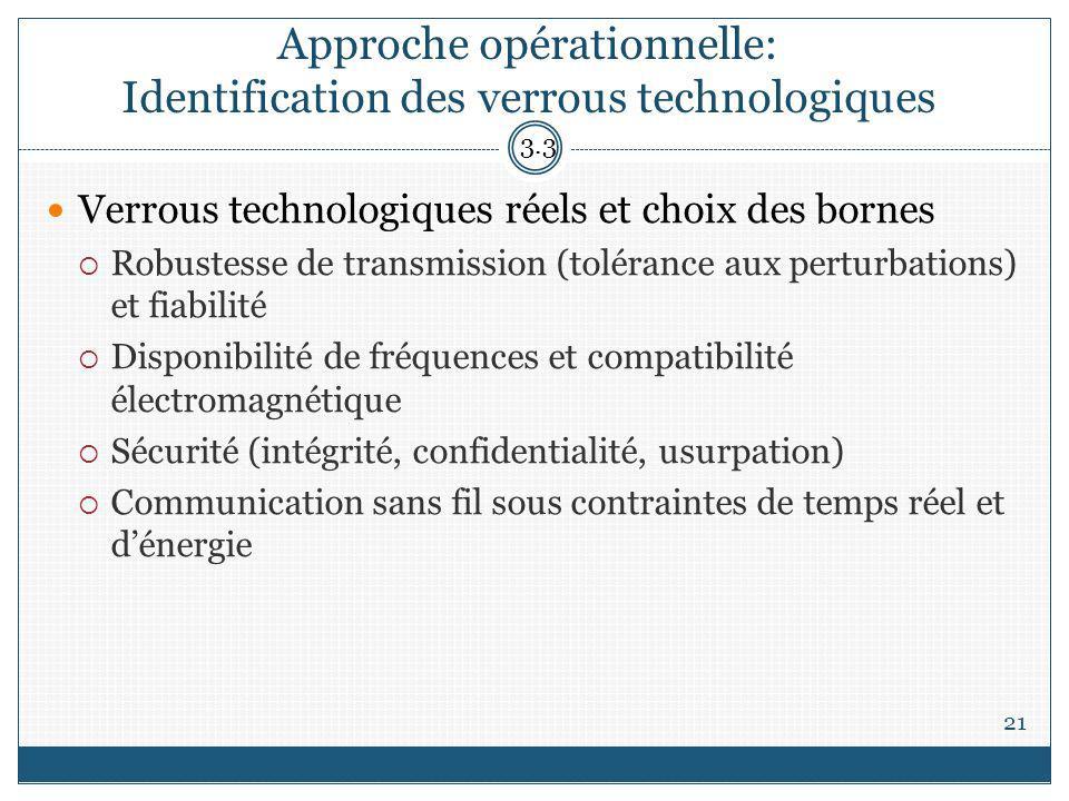 Approche opérationnelle: Identification des verrous technologiques