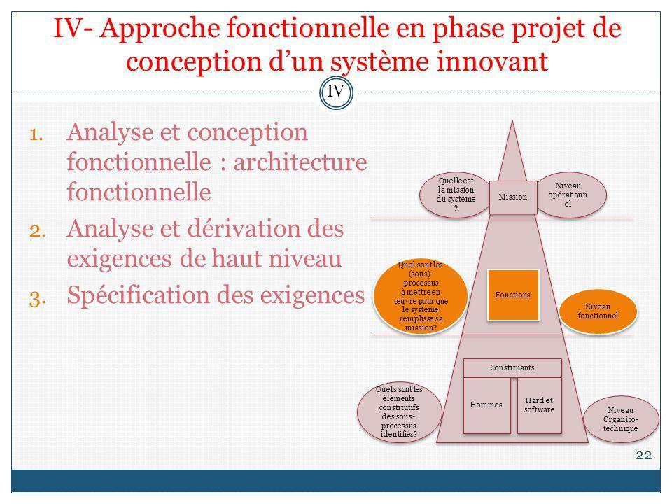IV- Approche fonctionnelle en phase projet de conception d'un système innovant