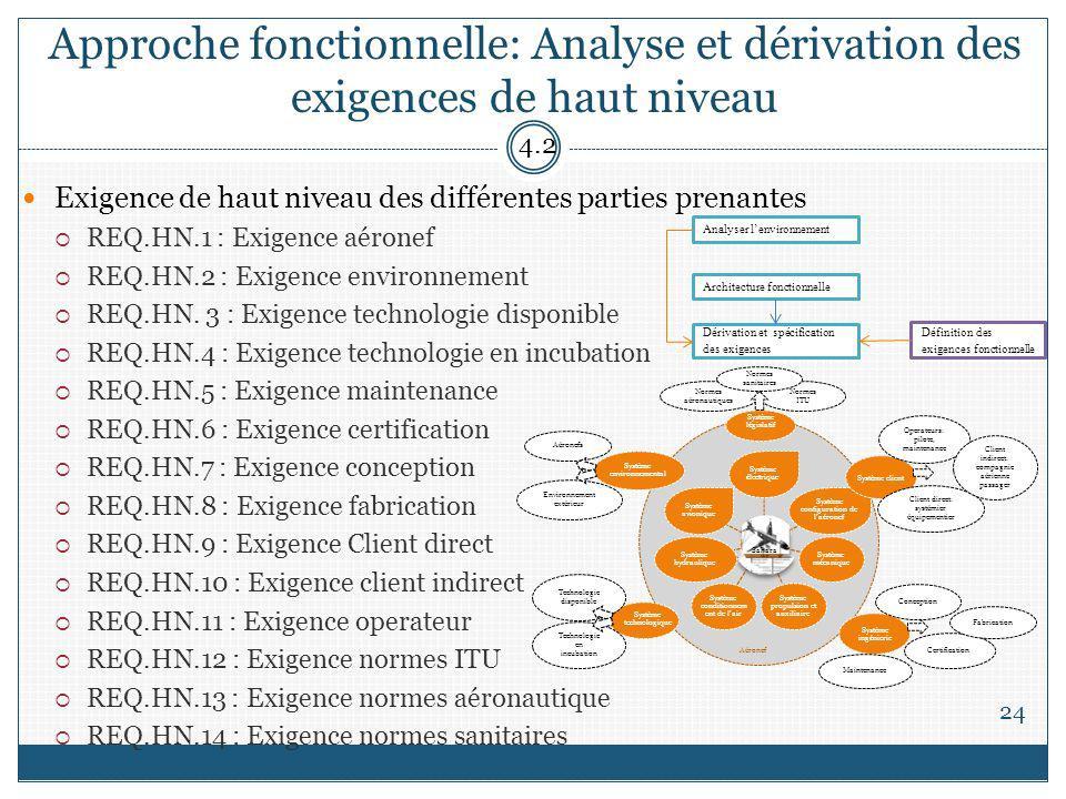 Approche fonctionnelle: Analyse et dérivation des exigences de haut niveau