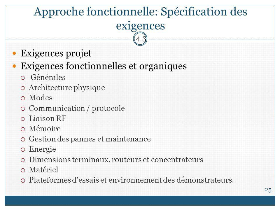 Approche fonctionnelle: Spécification des exigences