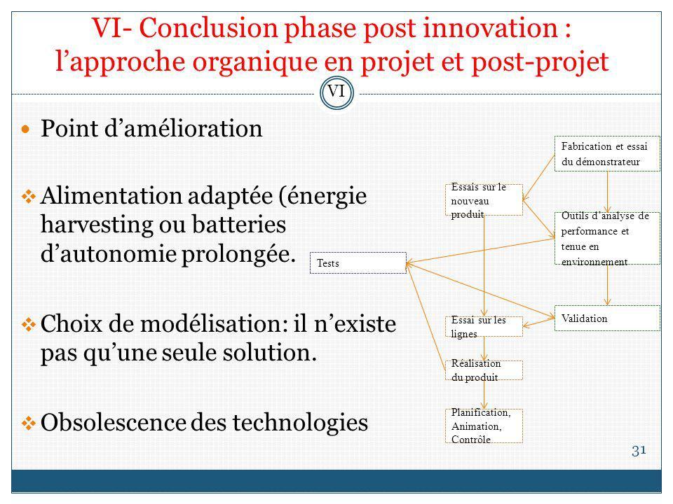 VI- Conclusion phase post innovation : l'approche organique en projet et post-projet