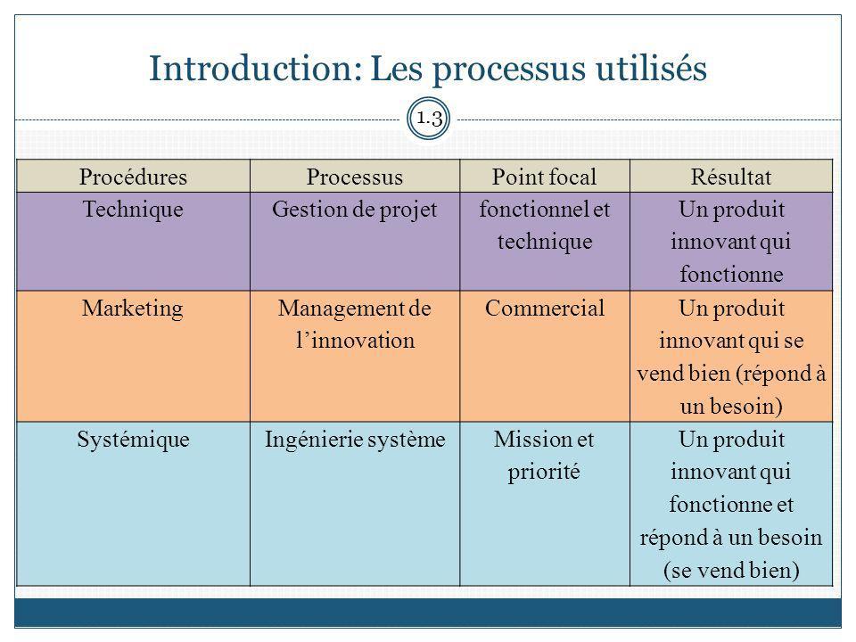 Introduction: Les processus utilisés