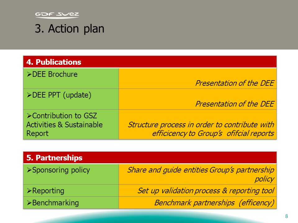 3. Action plan 4. Publications DEE Brochure Presentation of the DEE
