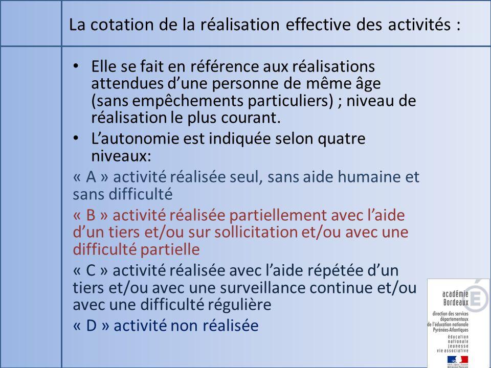 La cotation de la réalisation effective des activités :