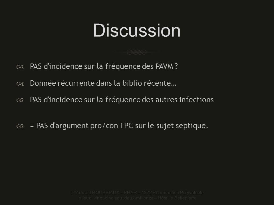 Discussion PAS d incidence sur la fréquence des PAVM