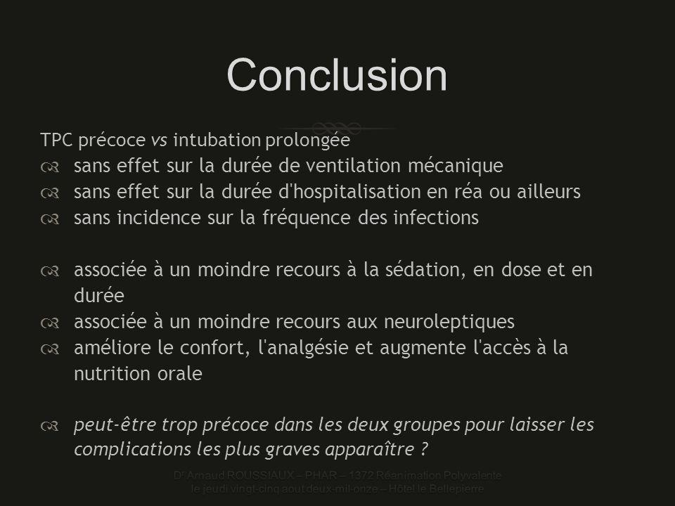 Conclusion sans effet sur la durée de ventilation mécanique