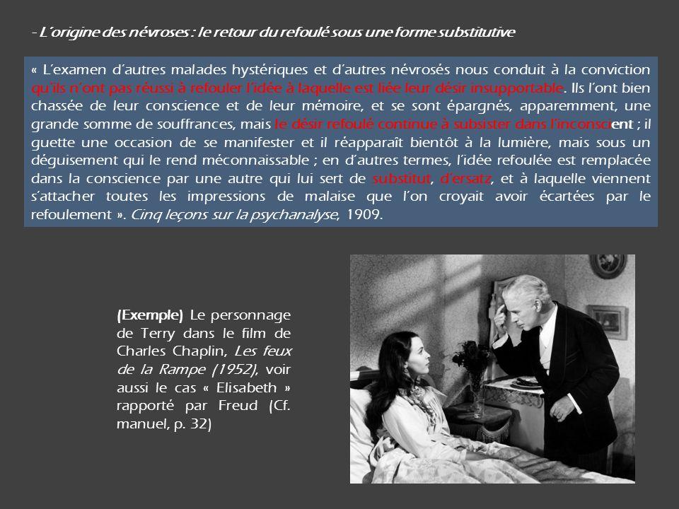 - L'origine des névroses : le retour du refoulé sous une forme substitutive