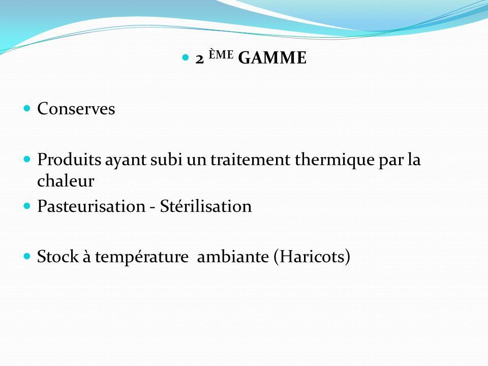 2 ème gamme Conserves. Produits ayant subi un traitement thermique par la chaleur. Pasteurisation - Stérilisation.