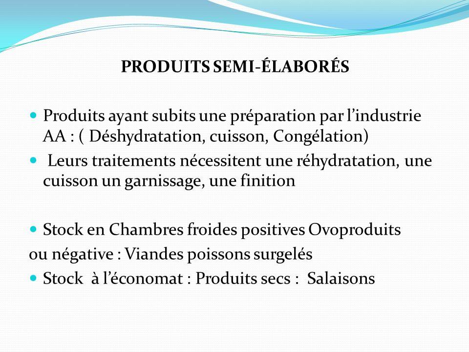 Produits semi-élaborés