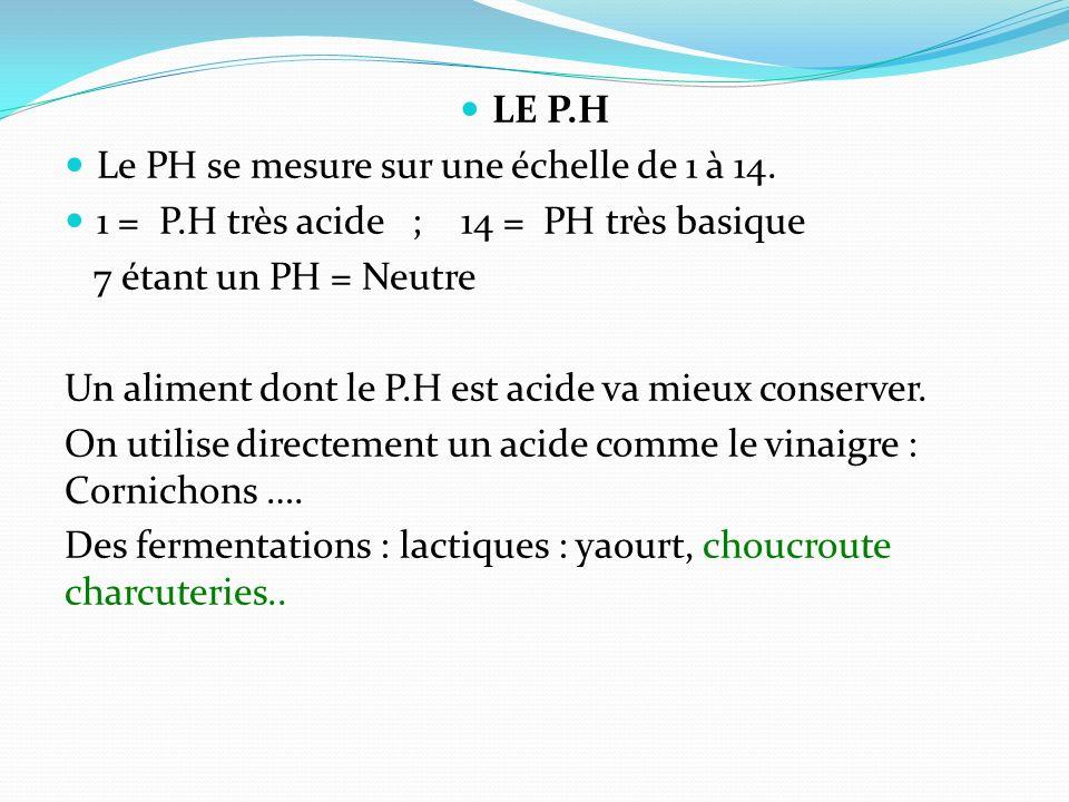 Le PH se mesure sur une échelle de 1 à 14.
