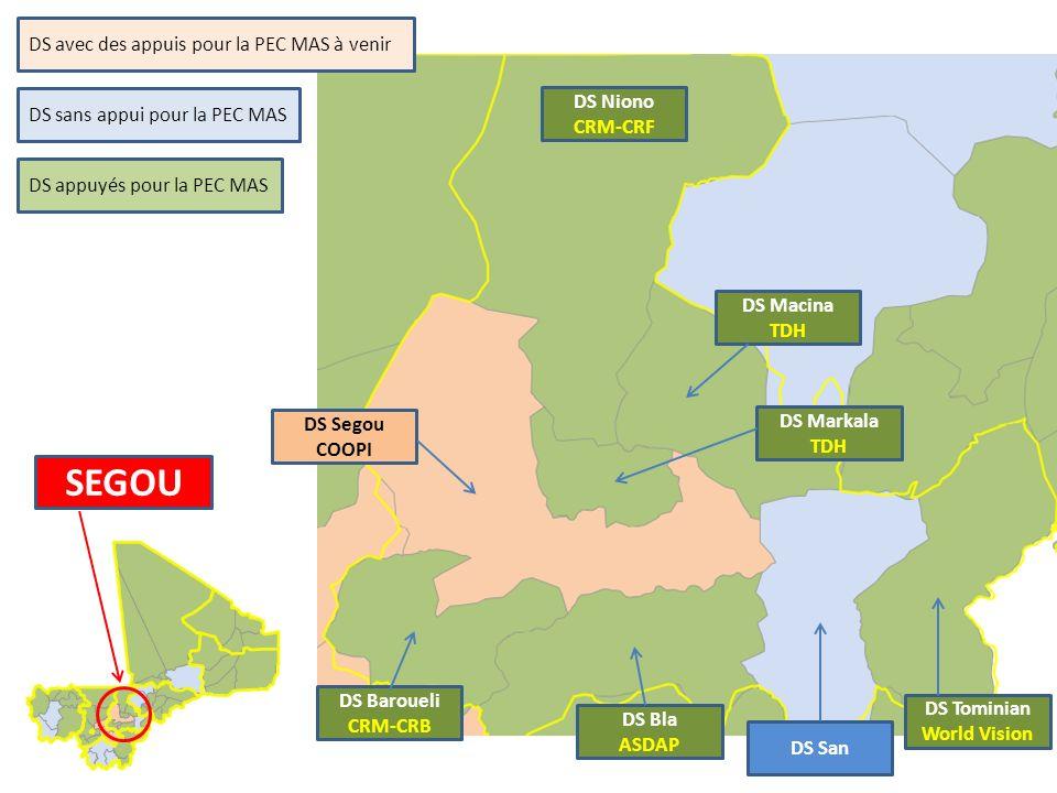 SEGOU DS avec des appuis pour la PEC MAS à venir DS Niono