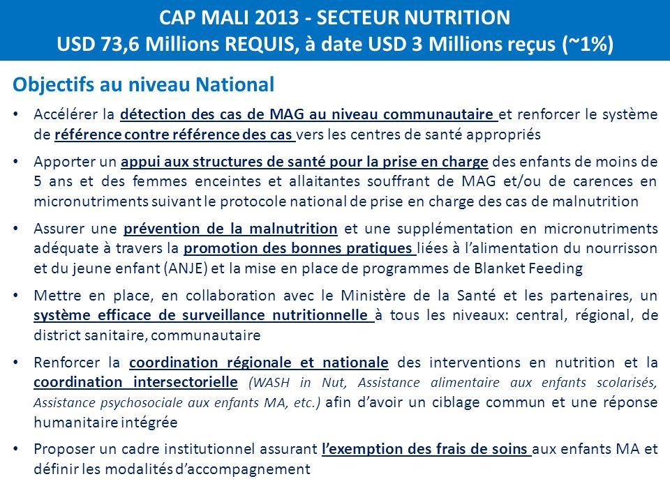 CAP MALI 2013 - SECTEUR NUTRITION