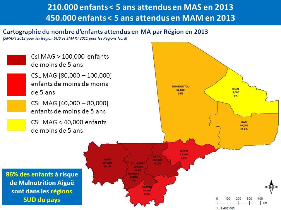 210.000 enfants < 5 ans attendus en MAS en 2013