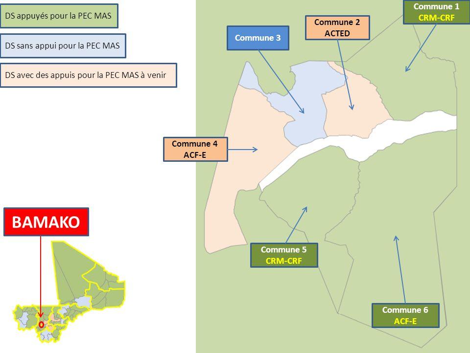 BAMAKO Commune 1 DS appuyés pour la PEC MAS CRM-CRF Commune 2 ACTED