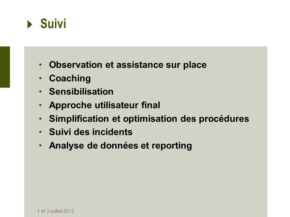 Suivi Observation et assistance sur place Coaching Sensibilisation