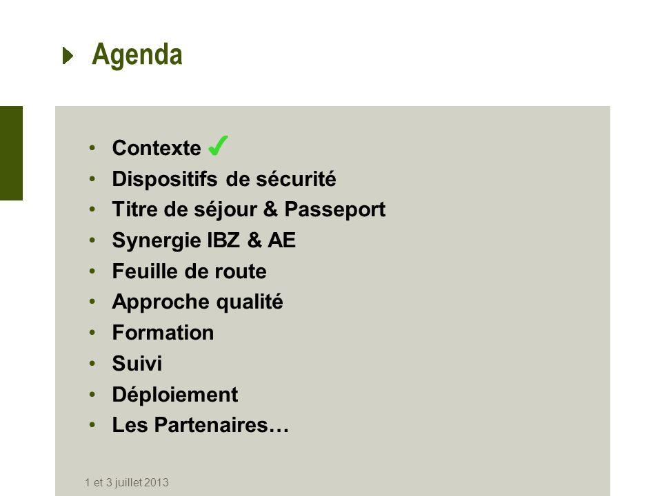 Agenda Contexte ✔ Dispositifs de sécurité Titre de séjour & Passeport