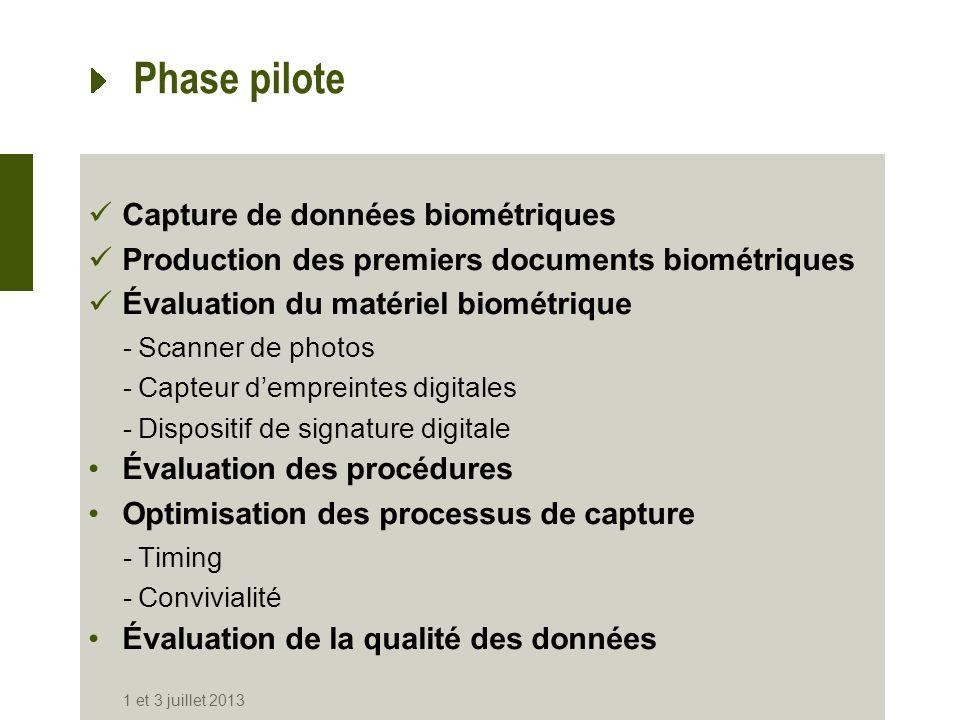 Phase pilote Capture de données biométriques