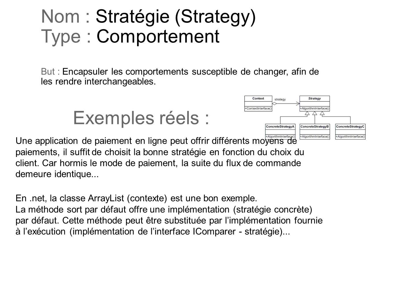 Nom : Stratégie (Strategy) Type : Comportement But : Encapsuler les comportements susceptible de changer, afin de les rendre interchangeables.