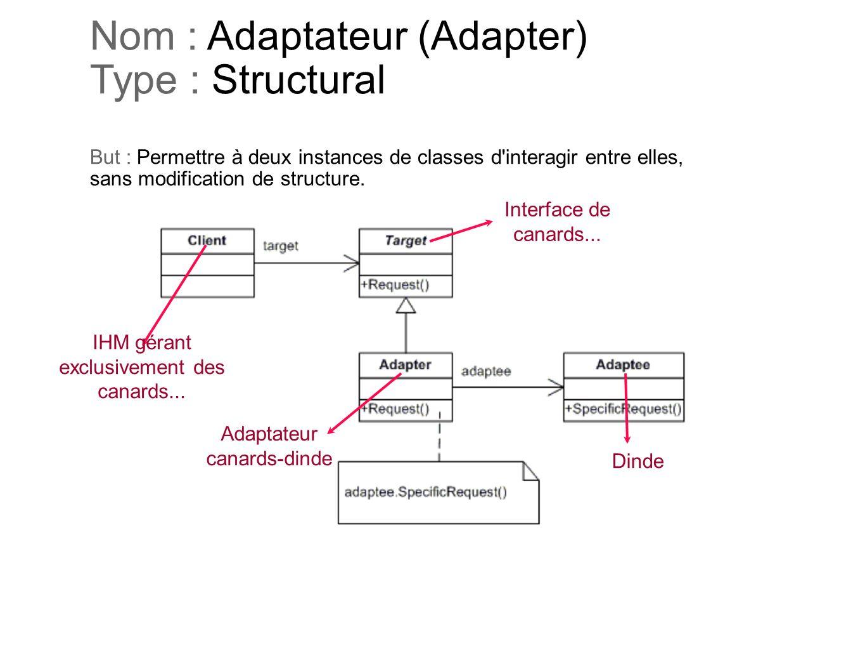 Nom : Adaptateur (Adapter) Type : Structural But : Permettre à deux instances de classes d interagir entre elles, sans modification de structure.