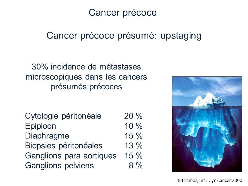 Cancer précoce présumé: upstaging