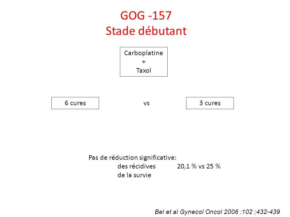 GOG -157 Stade débutant Carboplatine + Taxol 6 cures vs 3 cures