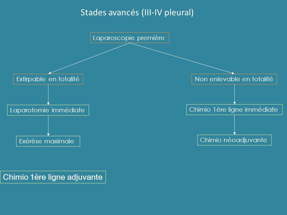 Stades avancés (III-IV pleural)