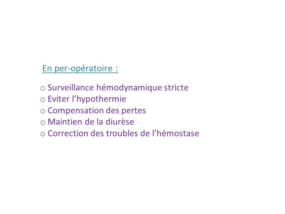 En per-opératoire : Surveillance hémodynamique stricte