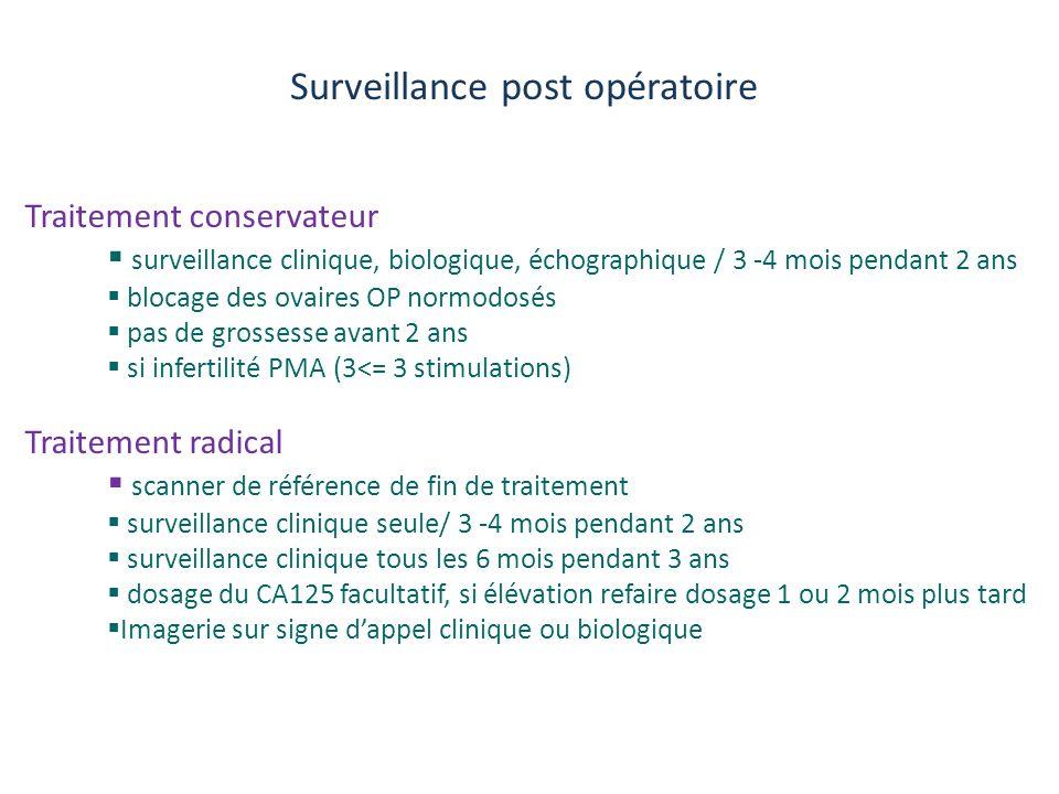 Surveillance post opératoire