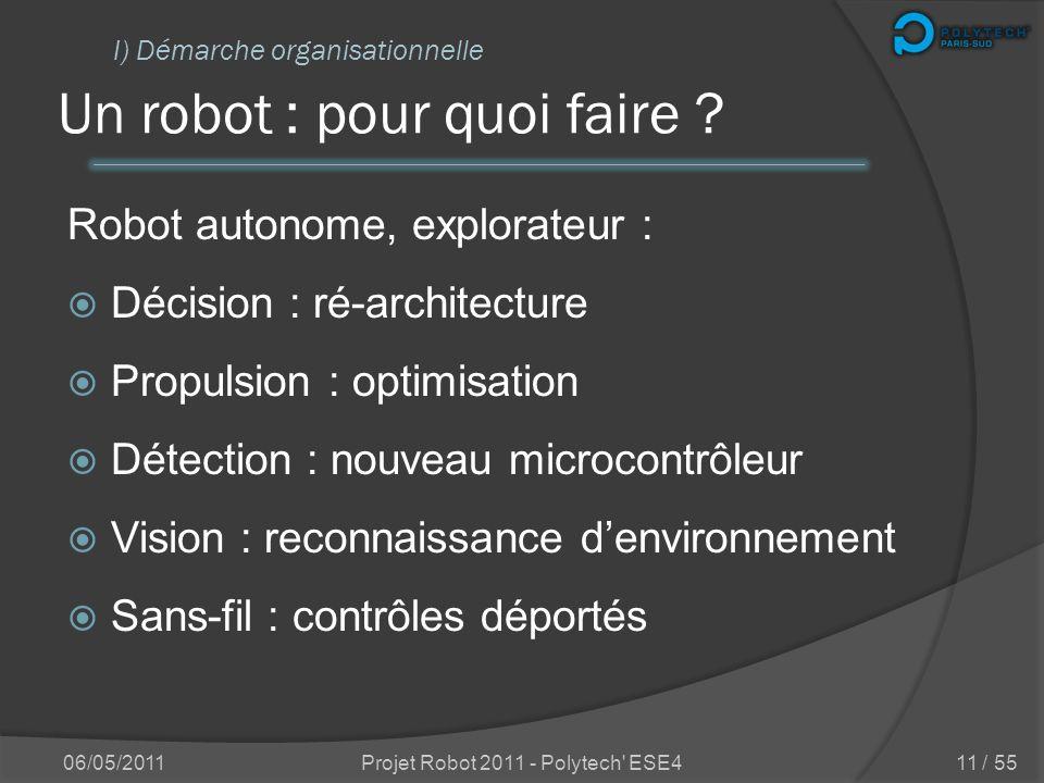 Un robot : pour quoi faire