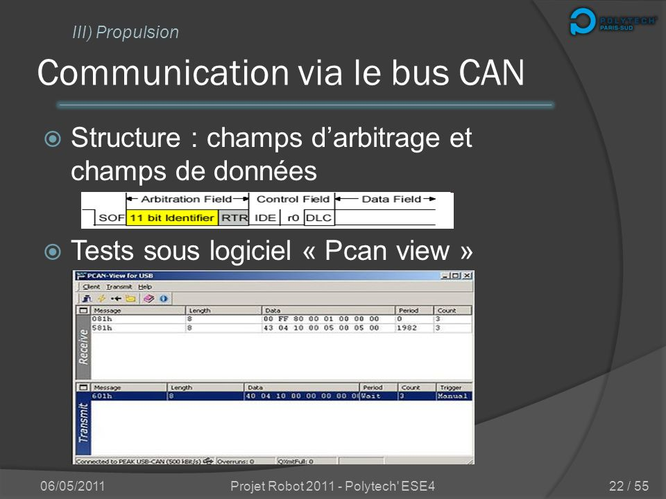 Communication via le bus CAN