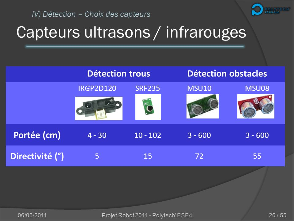 Capteurs ultrasons / infrarouges