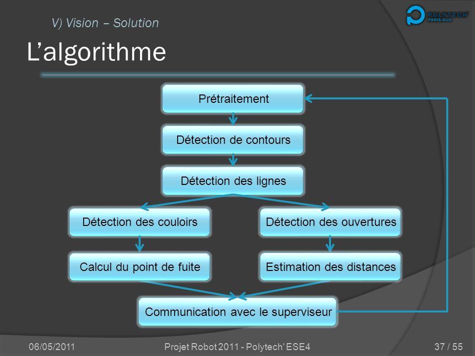 L'algorithme V) Vision – Solution Prétraitement Détection de contours