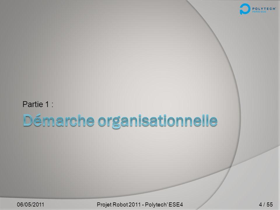 Démarche organisationnelle