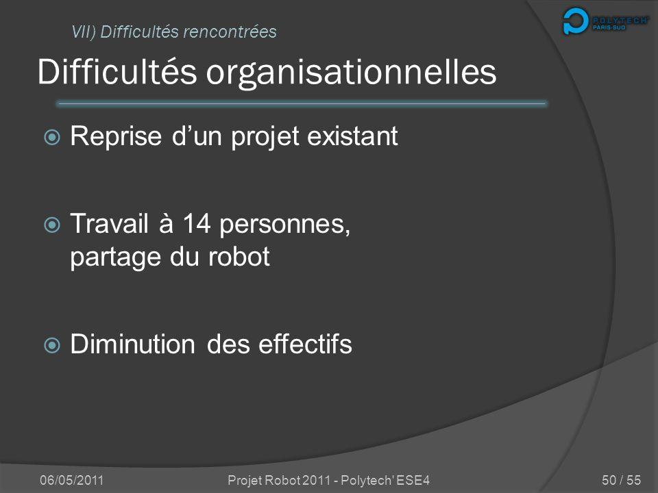 Difficultés organisationnelles