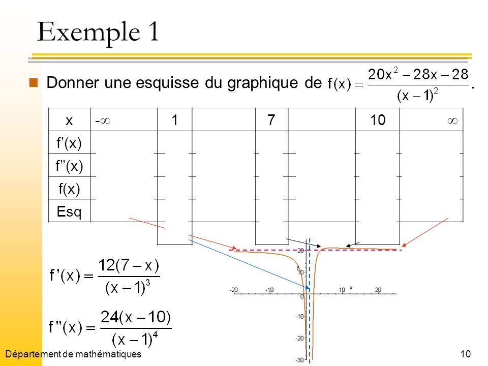 Exemple 1 Donner une esquisse du graphique de x - 1 7 10  f'(x)  +