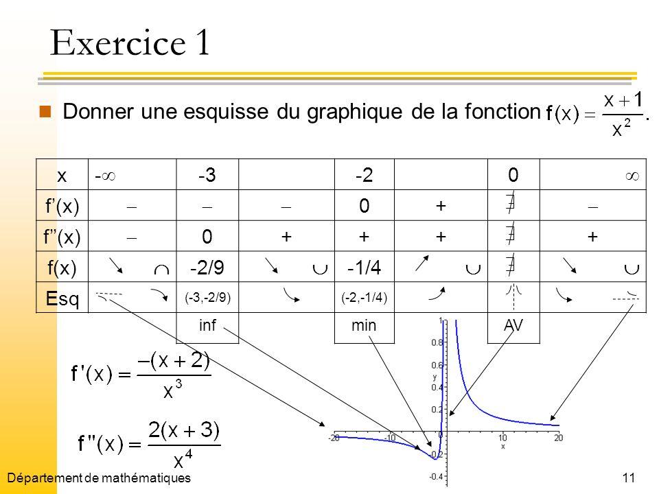 Exercice 1 Donner une esquisse du graphique de la fonction x - -3 -2