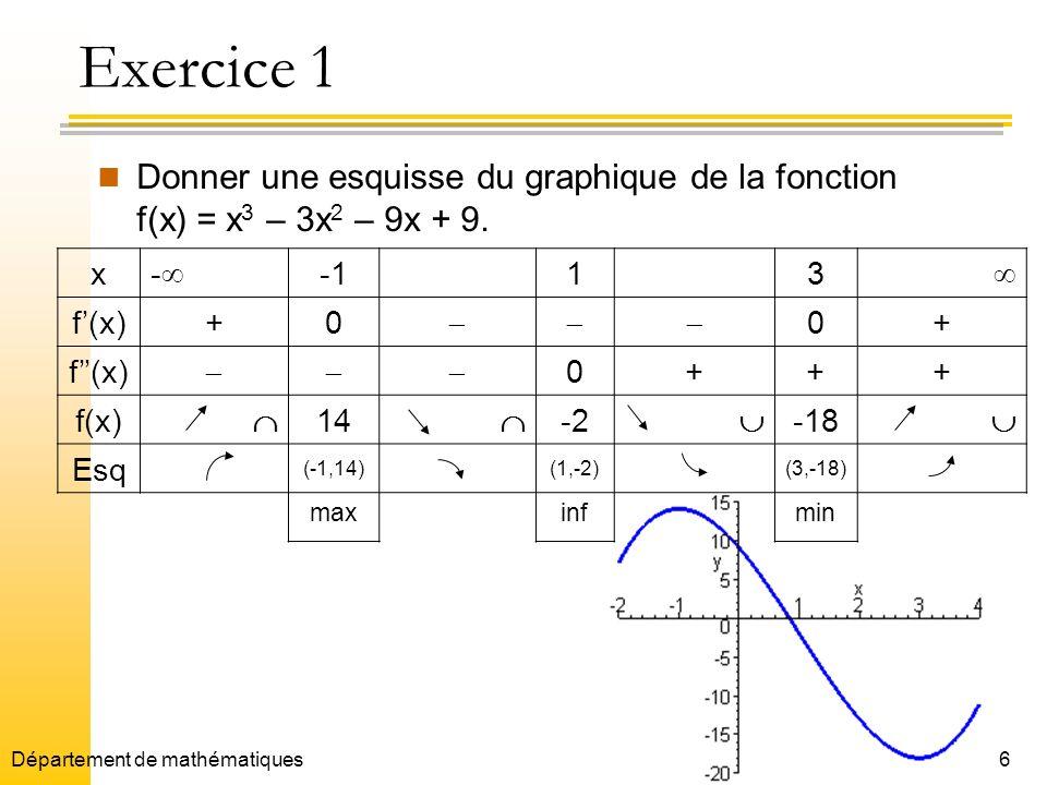 Exercice 1 Donner une esquisse du graphique de la fonction f(x) = x3 – 3x2 – 9x + 9. x. - -1. 1.