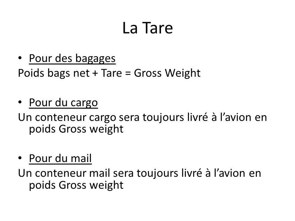 La Tare Pour des bagages Poids bags net + Tare = Gross Weight