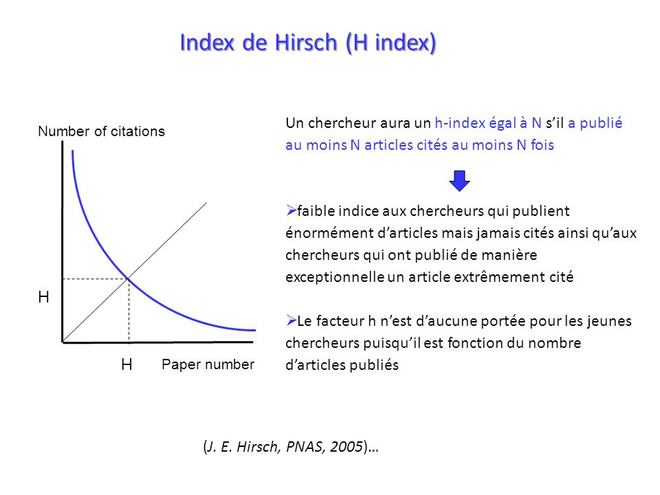 Index de Hirsch (H index)